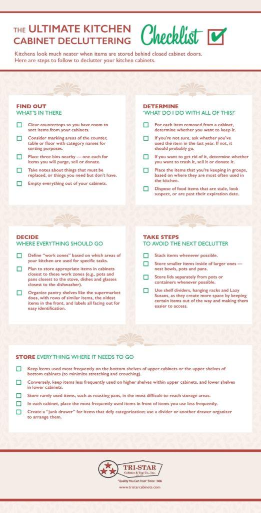 andrea brundage professional organizer arizona cabinet declutter checklist